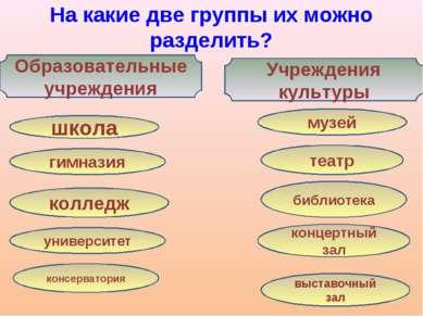 На какие две группы их можно разделить? Образовательные учреждения Учреждения...