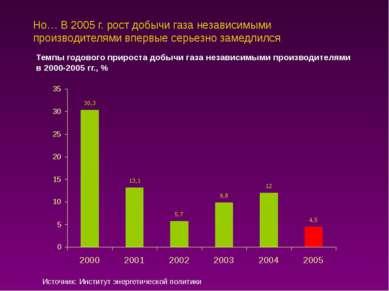 Но… В 2005 г. рост добычи газа независимыми производителями впервые серьезно ...