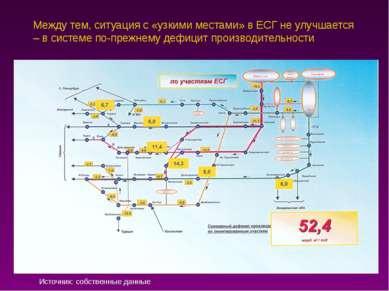 Между тем, ситуация с «узкими местами» в ЕСГ не улучшается – в системе по-пре...