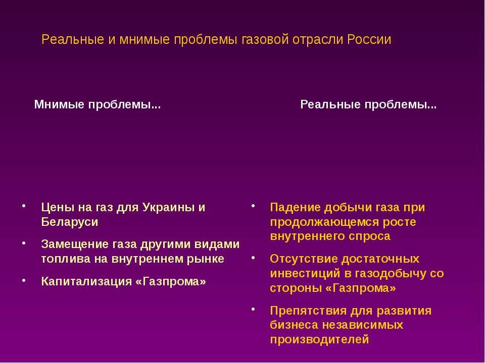 Реальные и мнимые проблемы газовой отрасли России Мнимые проблемы... Реальные...