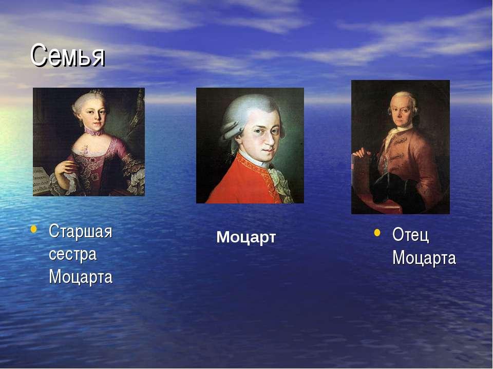 Семья Старшая сестра Моцарта Отец Моцарта Моцарт