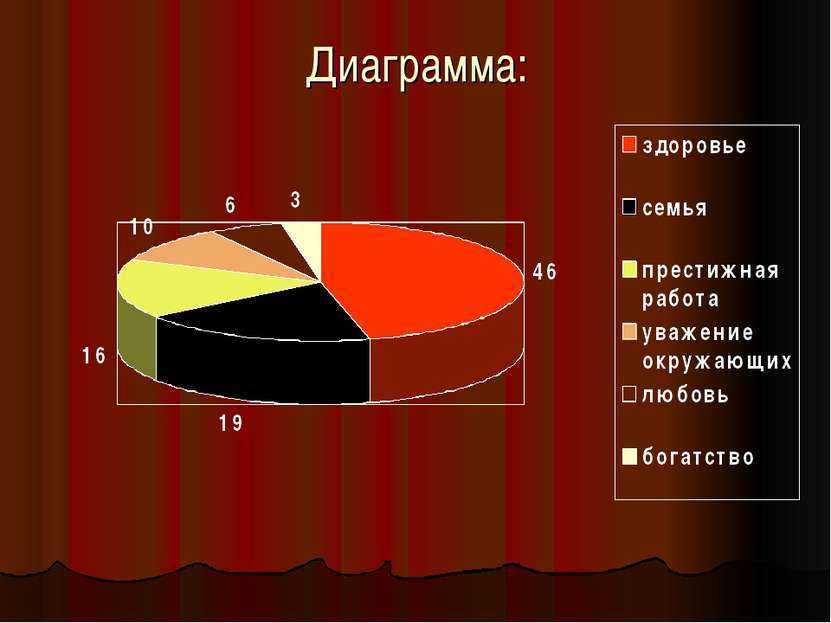 Диаграмма: