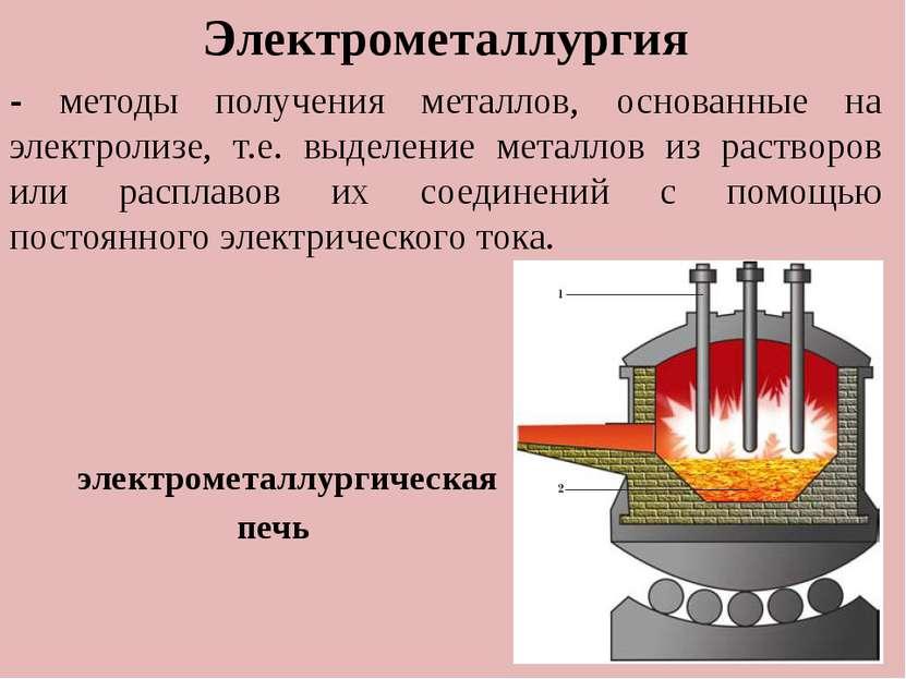 . Электрометаллургия - методы получения металлов, основанные на электролизе, ...