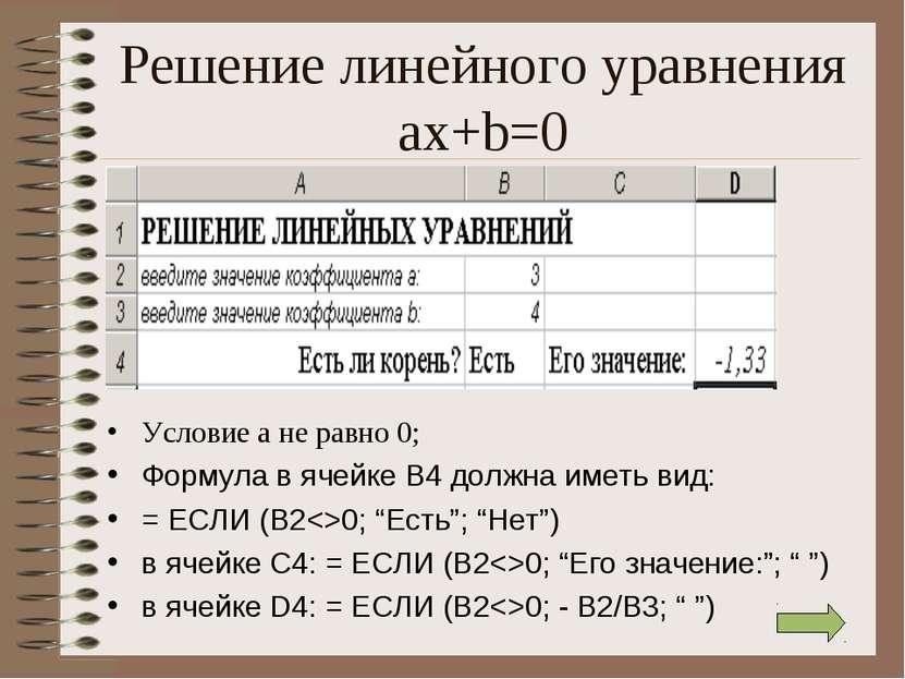 Решение линейного уравнения ax+b=0 Условие а не равно 0; Формула в ячейке В4 ...