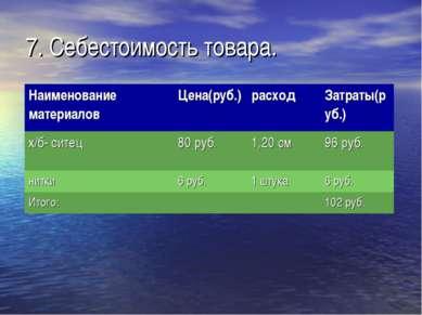7. Себестоимость товара. Наименование материалов Цена(руб.) расход Затраты(ру...