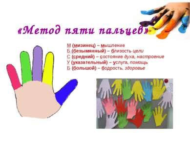 «Метод пяти пальцев» М(мизинец) – мышление Б(безымянный) – близость цели С...