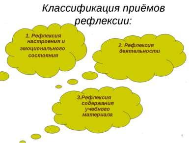 * Классификация приёмов рефлексии: 3.Рефлексия содержания учебного материала ...