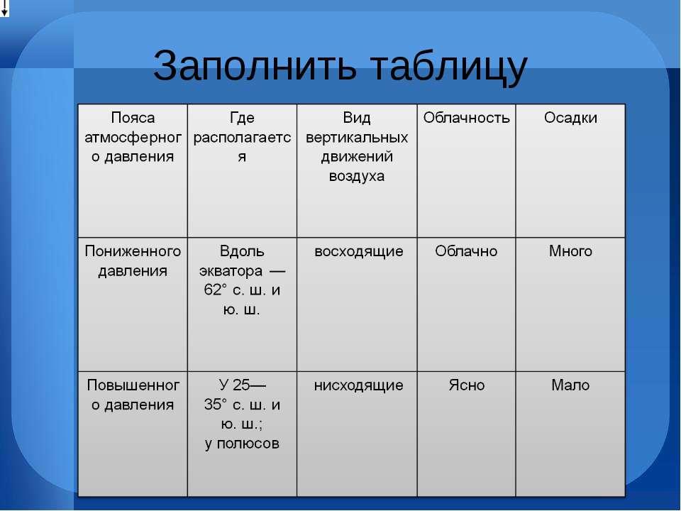 Заполнить таблицу