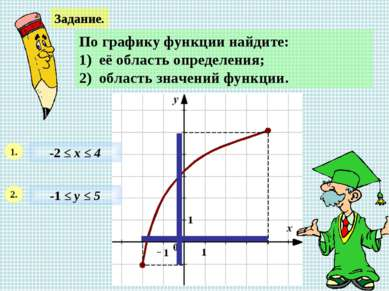 Задание. По графику функции найдите: 1) её область определения; 2) область зн...