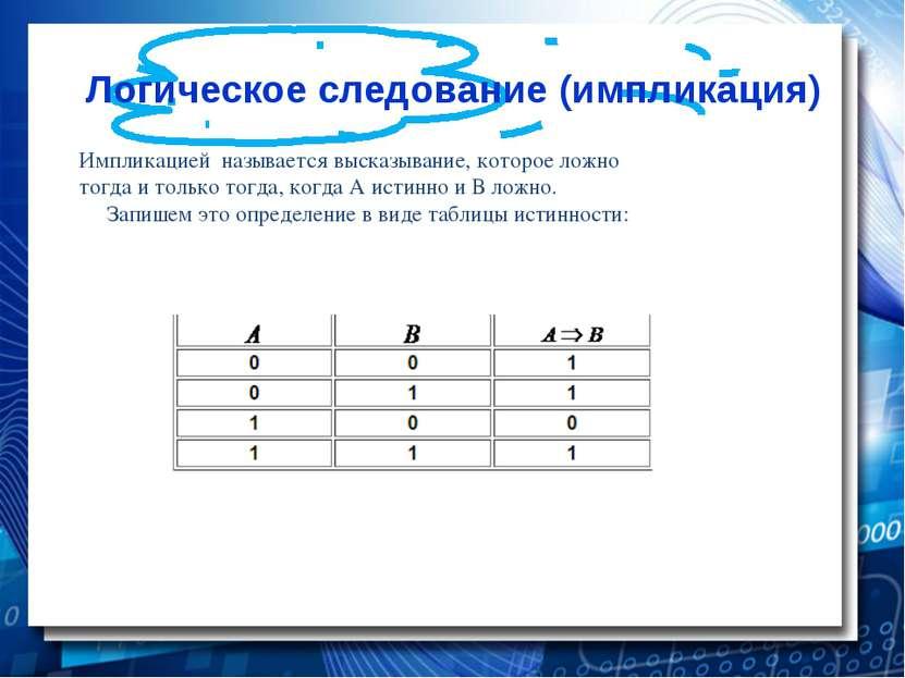 Логическое следование (импликация) Импликацией называется высказывание, котор...