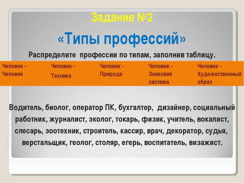 Задание №2 «Типы профессий» Распределите профессии по типам, заполнив таблицу...