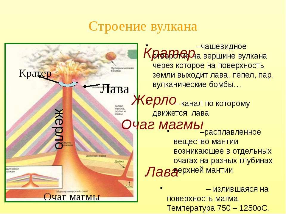 Строение вулкана –чашевидное отверстие на вершине вулкана через которое на по...