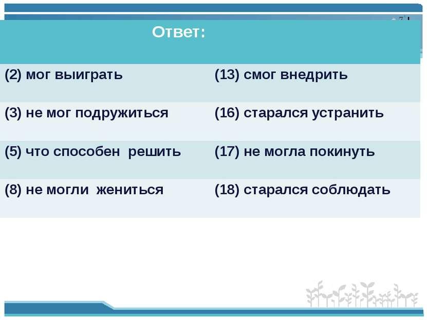 Ответ: (2) мог выиграть (13) смог внедрить (3) не мог подружиться (16) старал...