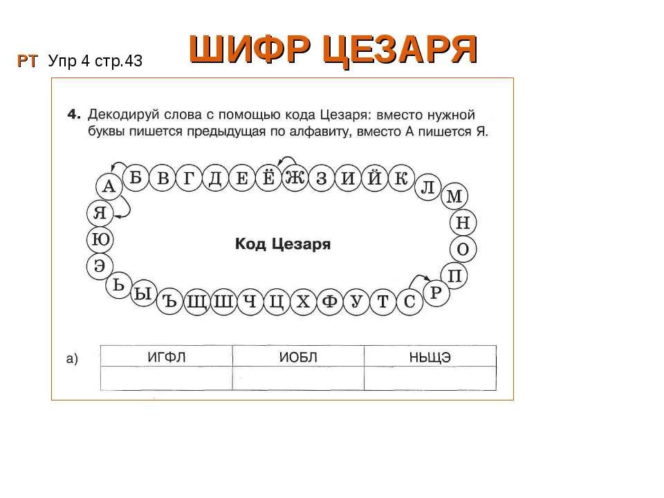 ШИФР ЦЕЗАРЯ РТ Упр 4 стр.43