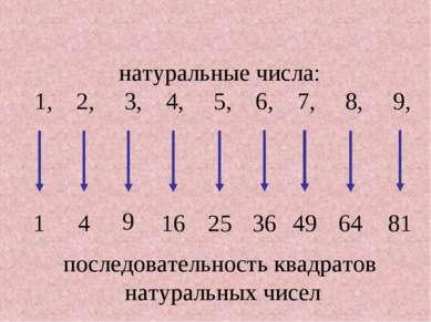 последовательность квадратов натуральных чисел натуральные числа: 1, 2, 3, 4,...