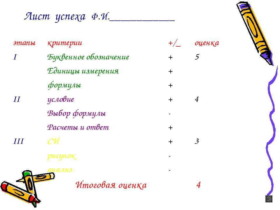 Лист успеха Ф.И.____________ Итоговая оценка 4