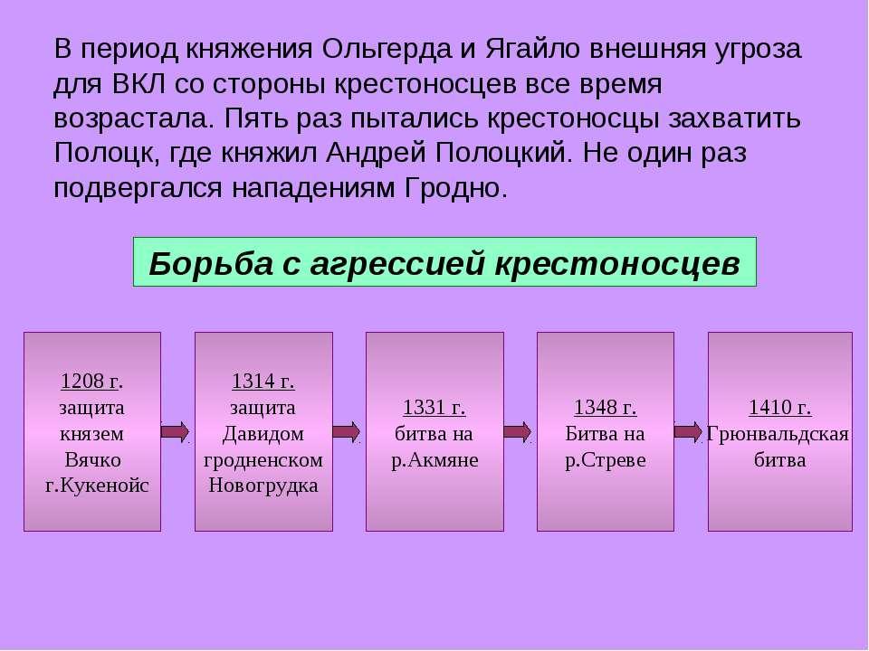 Борьба с агрессией крестоносцев 1208 г. защита князем Вячко г.Кукенойс 1314 г...