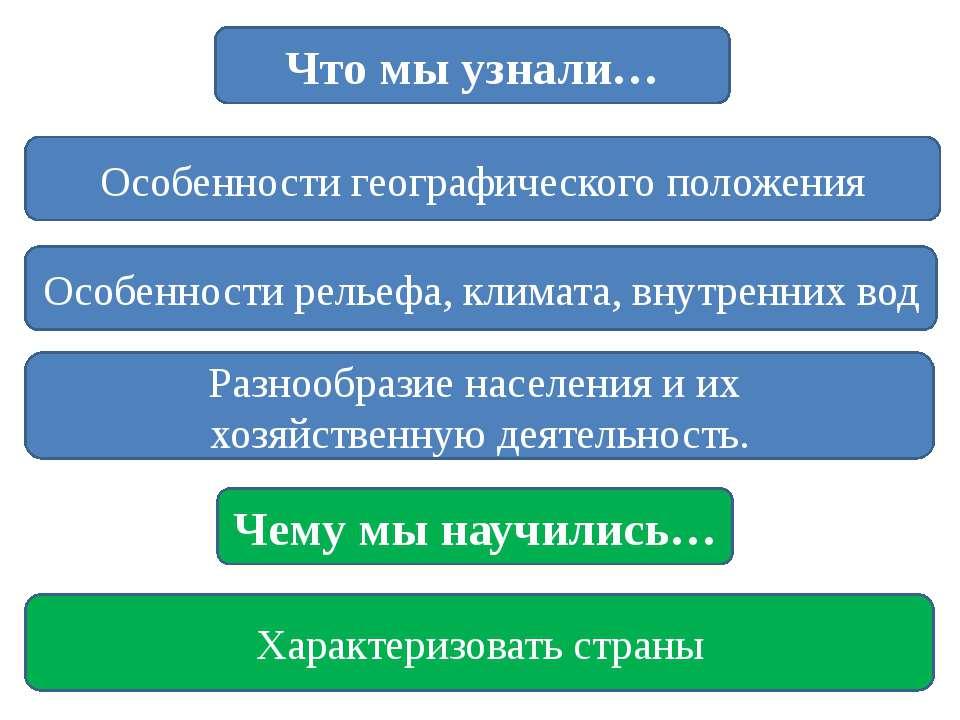 Источники: http://www.world-globe.ru/files/flags/hungary_l.png флаг Венгрии; ...