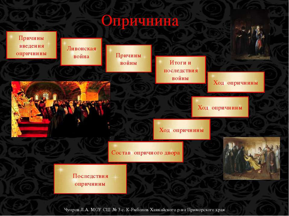 ОПРИЧНИНА– система чрезвычайных мероприятий, примененных русским царемИвано...