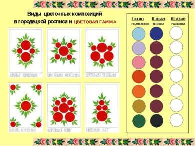 Виды цветочных композиций в городецкой росписи и ЦВЕТОВАЯ ГАММА