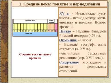 1. Средние века: понятие и периодизация XV в. - Итальянские гума-нисты – пери...