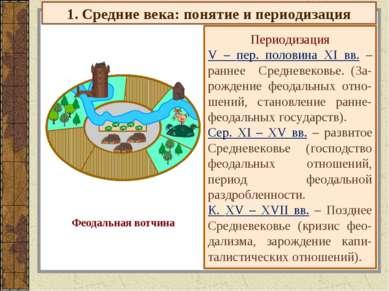 1. Средние века: понятие и периодизация Периодизация V – пер. половина XI вв....