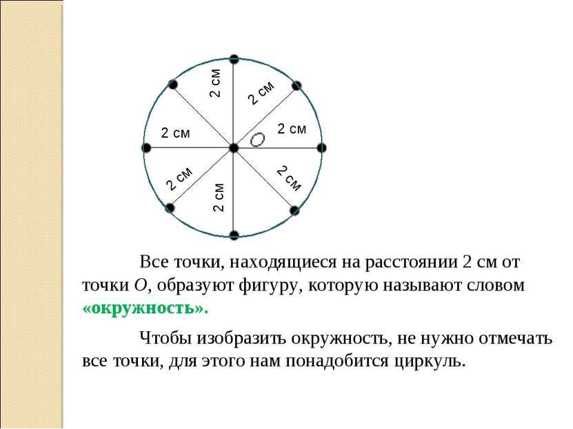 2 см 2 см 2 см 2 см 2 см 2 см 2 см Все точки, находящиеся на расстоянии 2 см ...