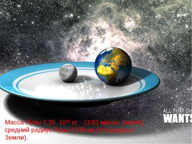 Масса Луны 7,35 10²² кг (1/81 массы Земли), средний радиус Луны 1738 км (1/4 ...