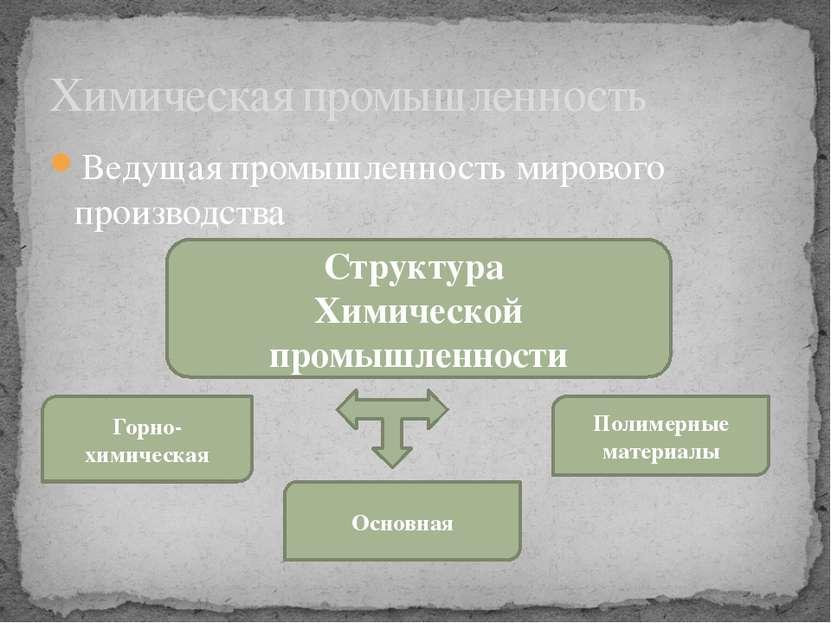 Ведущая промышленность мирового производства Химическая промышленность Структ...