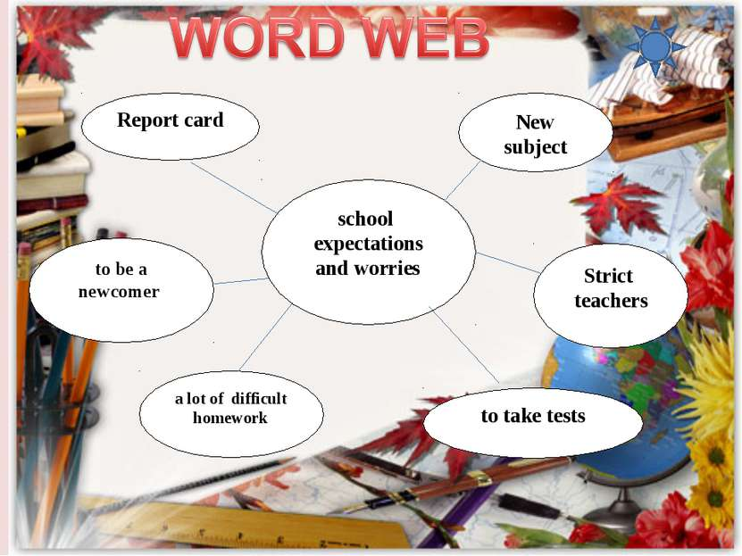 school expectations and worries Report card to be a newcomer a lot of difficu...
