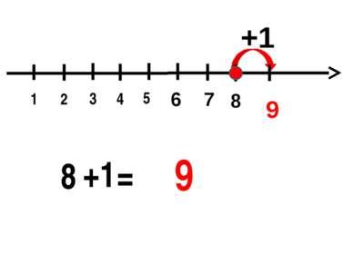 1 3 2 4 6 5 8 = 9 9 +1 7 8 +1