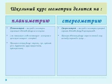 Школьный курс геометрии делится на : планиметрию стереометрию Планиметрия – э...