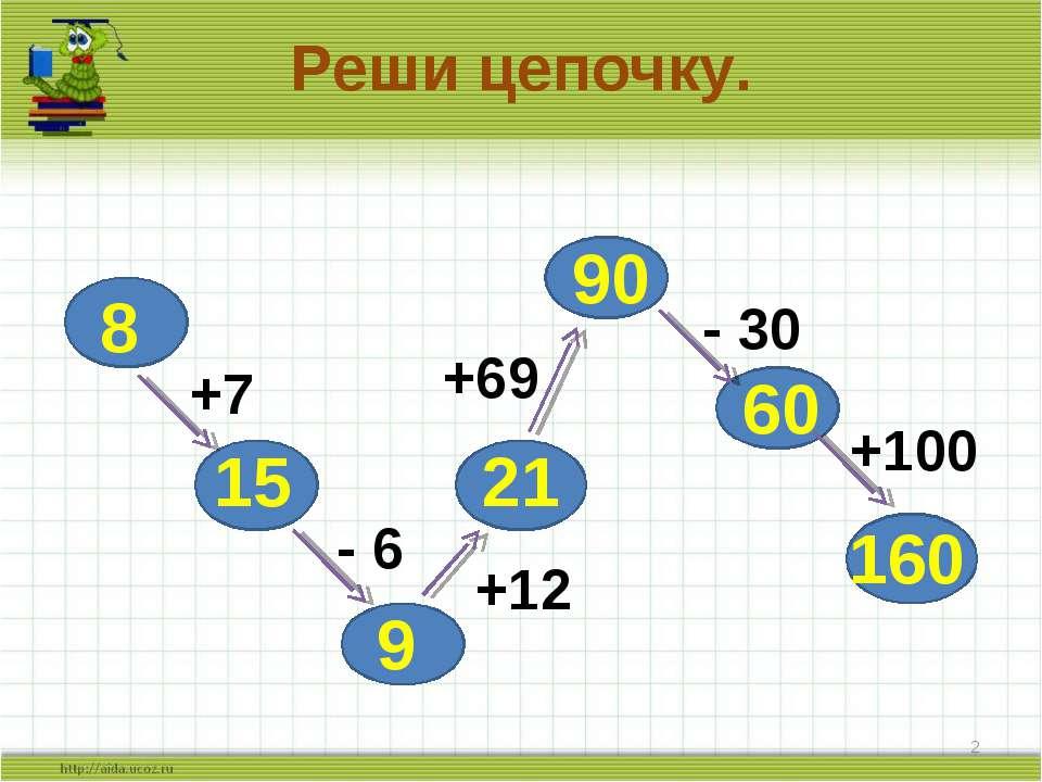 Реши цепочку. * 8 15 9 21 90 60 160 +7 - 6 +12 +69 - 30 +100