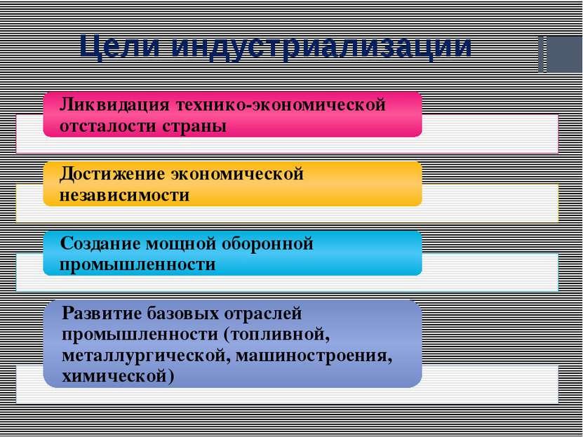 Цели индустриализации