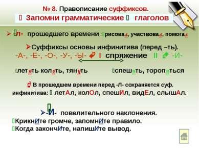 сверх И Правописание после приставок МЕЖ- иноязычные приставки: СУПЕР-, ДЕЗ -...