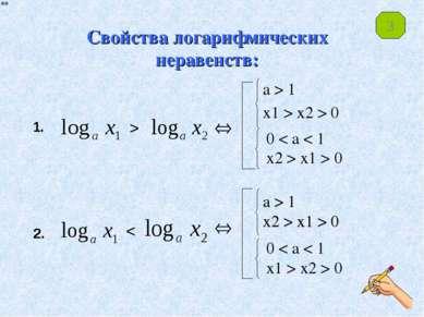 Свойства логарифмических неравенств: a > 1 x1 > x2 > 0 a > 1 x2 > x1 > 0 0 < ...