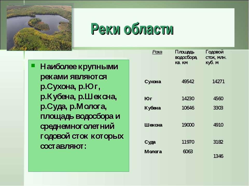 Реки области Наиболее крупными реками являются р.Сухона, р.Юг, р.Кубена, р.Ше...