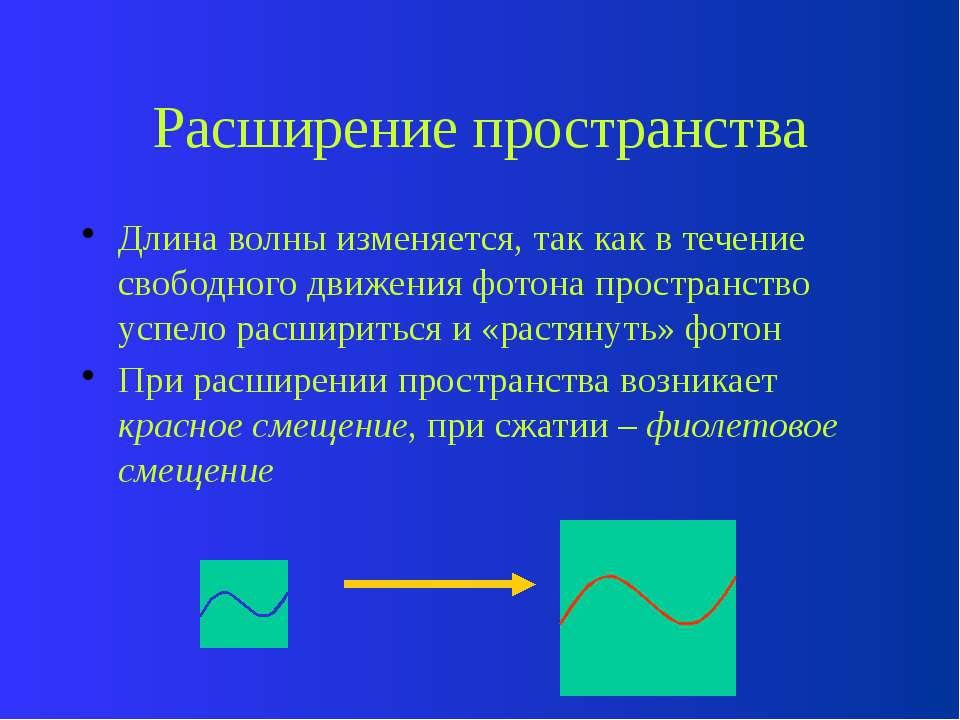 Расширение пространства Длина волны изменяется, так как в течение свободного ...
