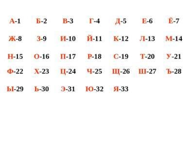 А-1 Б-2 В-3 Г-4 Д-5 Е-6 Ё-7 Ж-8 З-9 И-10 Й-11 К-12 Л-13 М-14 Н-15 О-16 П-17 Р...