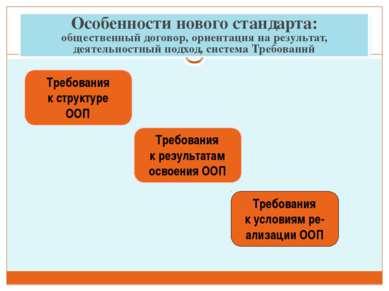 Требования к структуре ООП Требования к результатам освоения ООП Требования к...
