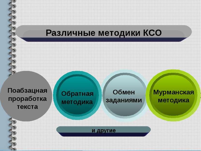 Различные методики КСО Поабзацная проработка текста Обмен заданиями Обратная ...