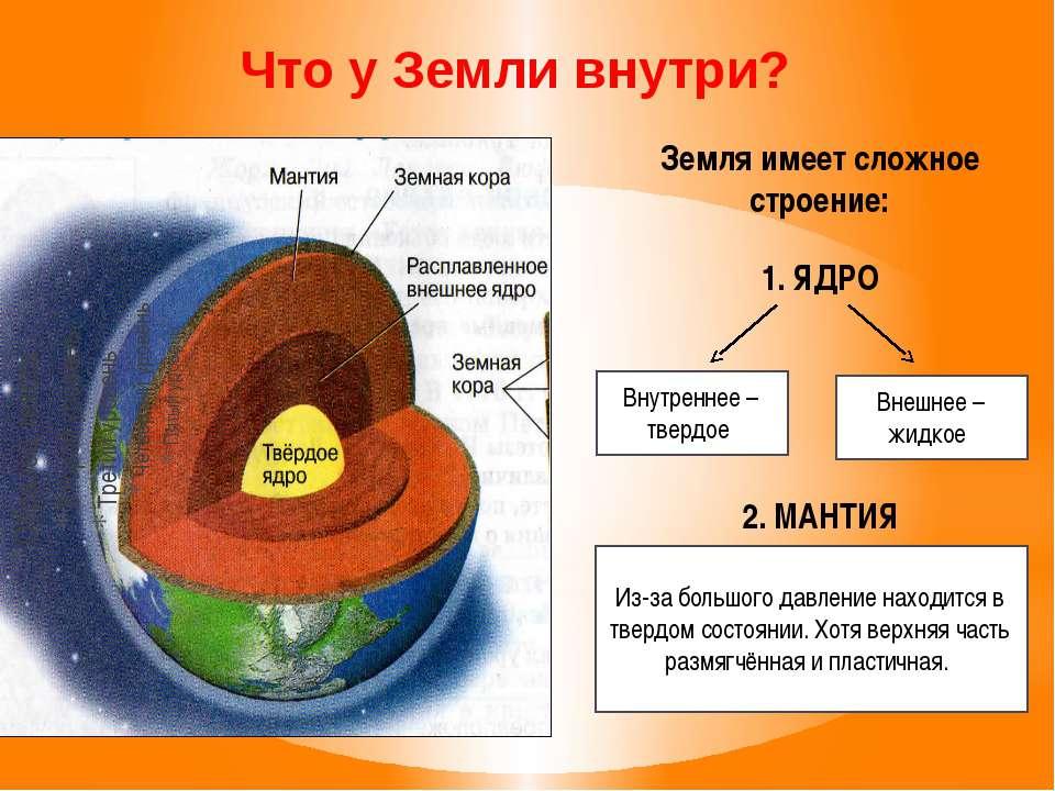 Земля имеет сложное строение: 1. ЯДРО 2. МАНТИЯ Что у Земли внутри? Внутренне...