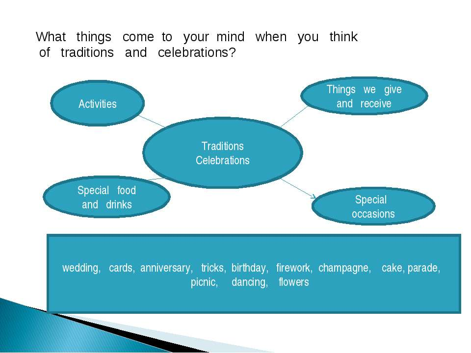 What things come to your mind when you think of traditions and celebrations? ...