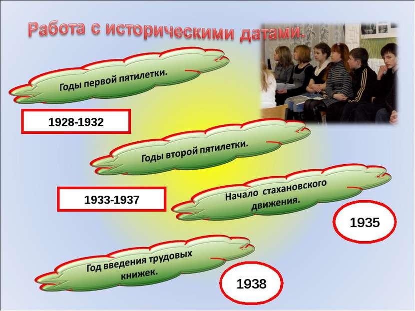 1935 1938 1928-1932 1933-1937