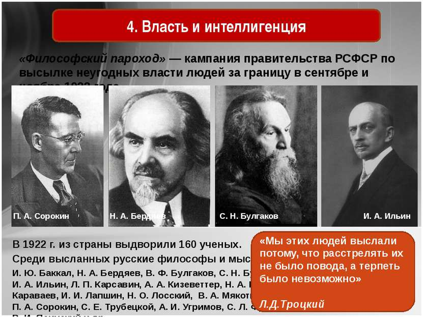 4. Власть и интеллигенция «Философский пароход»— кампания правительстваРСФС...