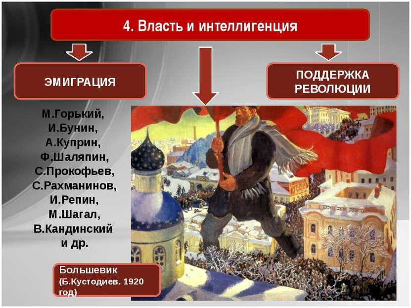 4. Власть и интеллигенция А.Ахматова, М.Булгаков, М.Волошин, М.Пришвин и др. ...