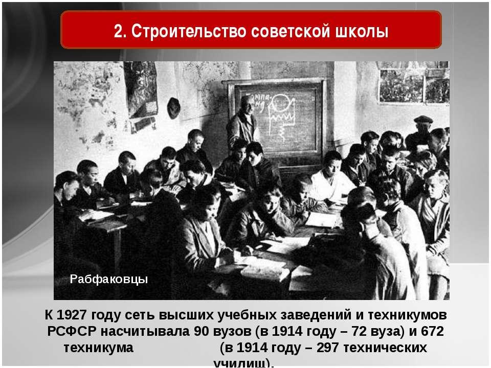 2. Строительство советской школы Рабфаковцы К 1927 году сеть высших учебных з...