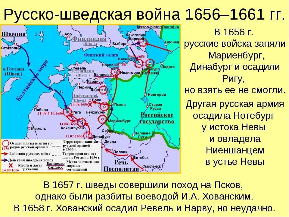 Русско-шведская война 1656–1661 гг. В 1656 г. русские войска заняли Мариенбур...