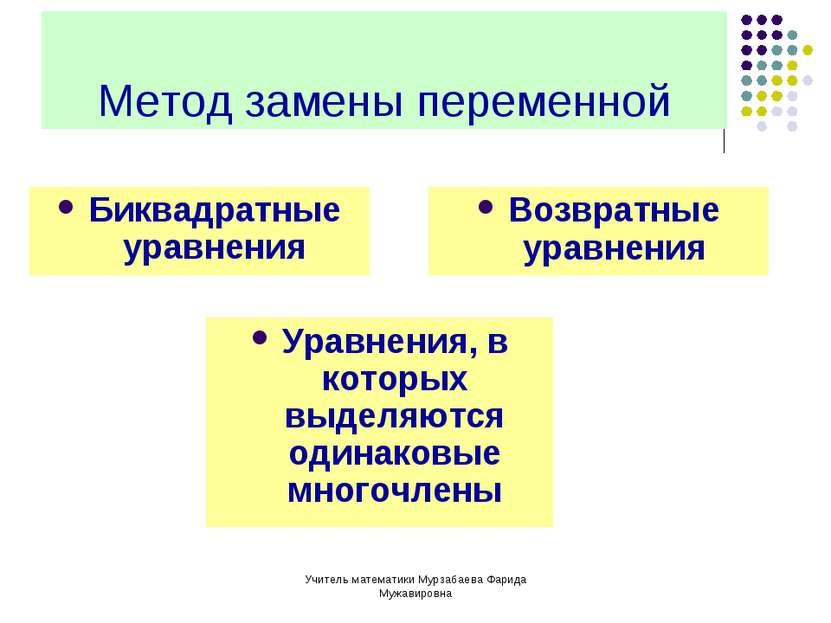 Учитель математики Мурзабаева Фарида Мужавировна Метод замены переменной Бикв...