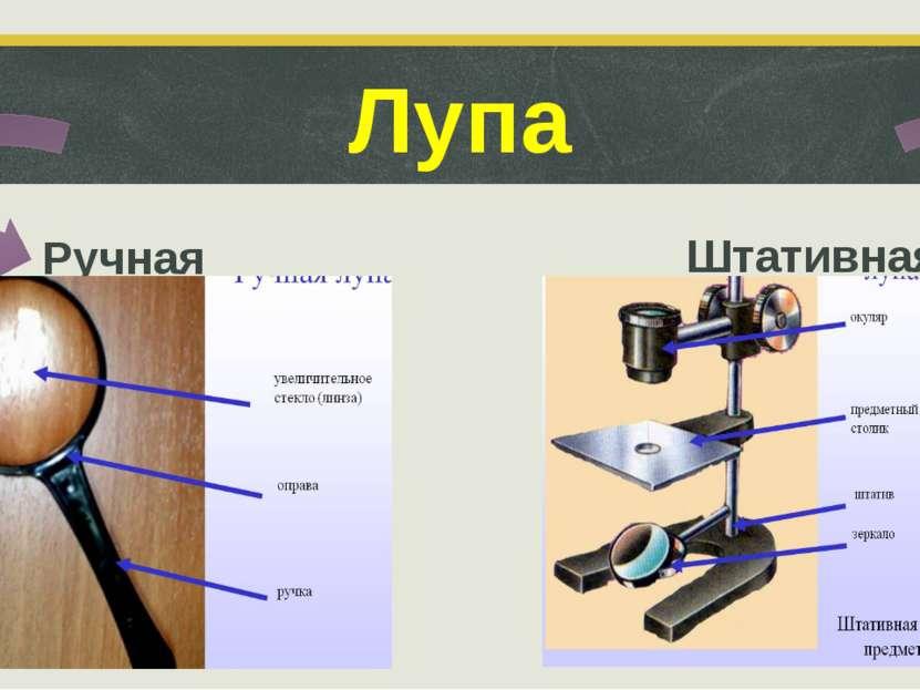 Лупа Ручная Штативная